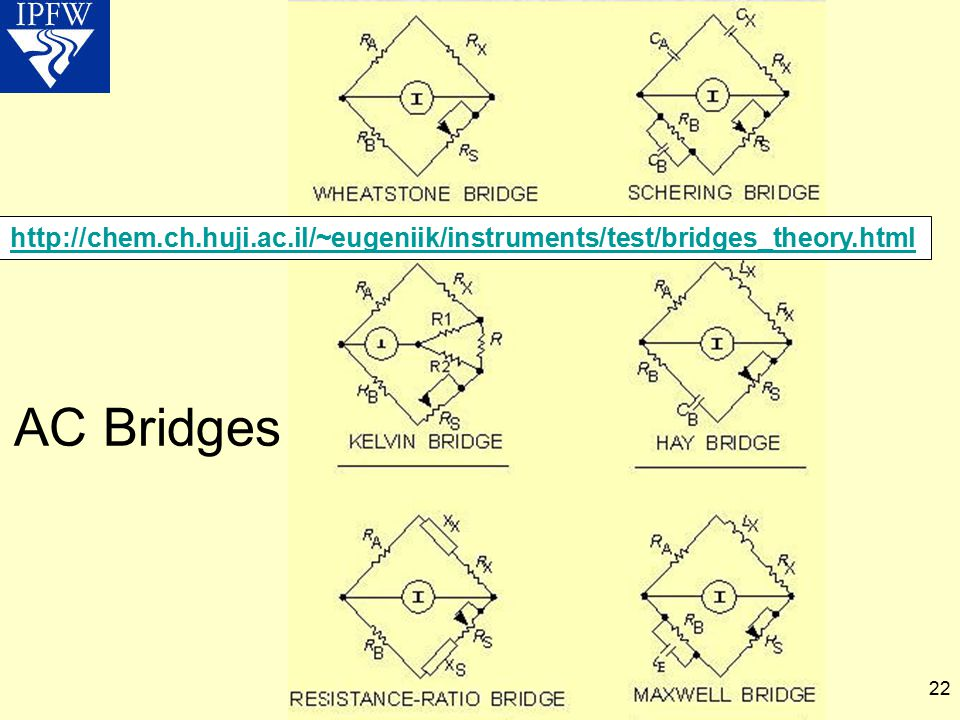 http://chem.ch.huji.ac.il/~eugeniik/instruments/test/bridges_theory.html AC Bridges. 5.