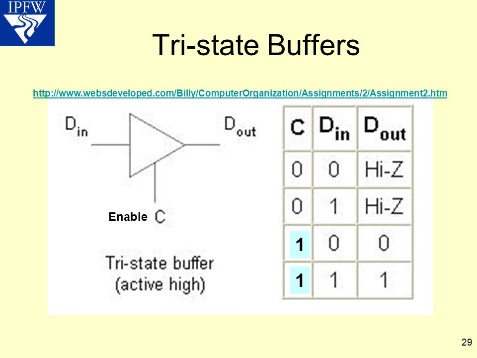 Tri-state Buffers 1 1 Enable
