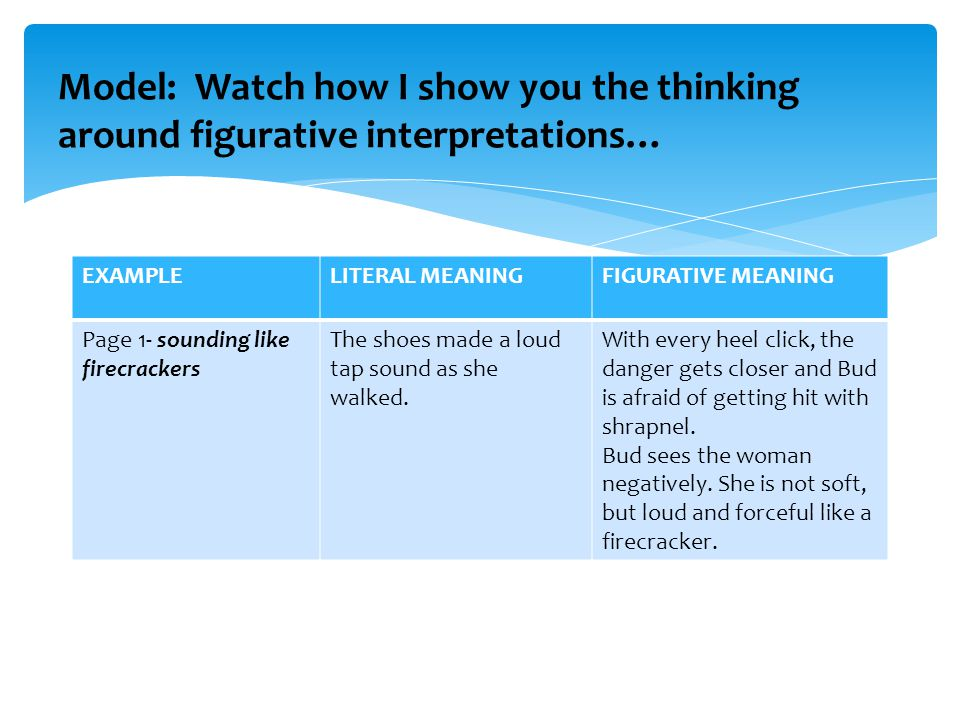 Model: Watch how I show you the thinking around figurative interpretations…