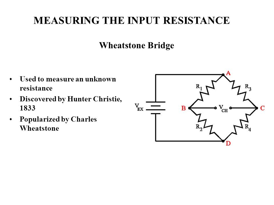 MEASURING THE INPUT RESISTANCE