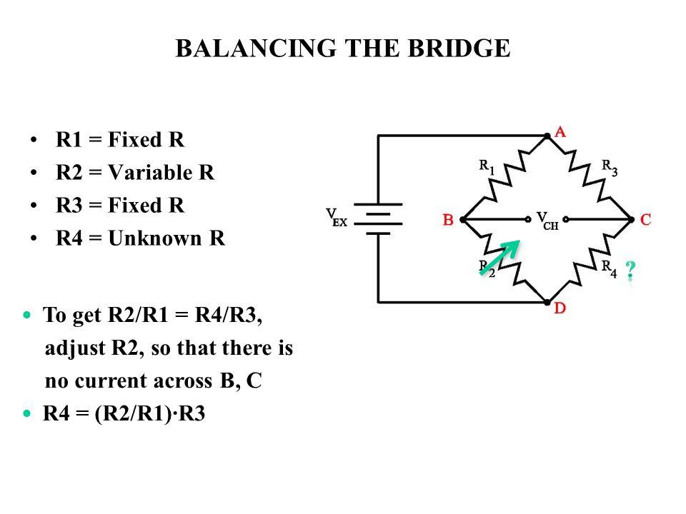 BALANCING THE BRIDGE R1 = Fixed R R2 = Variable R R3 = Fixed R