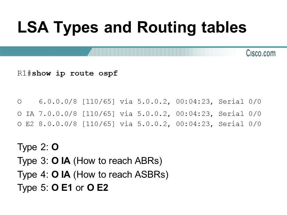 LSA Types and Routing tables