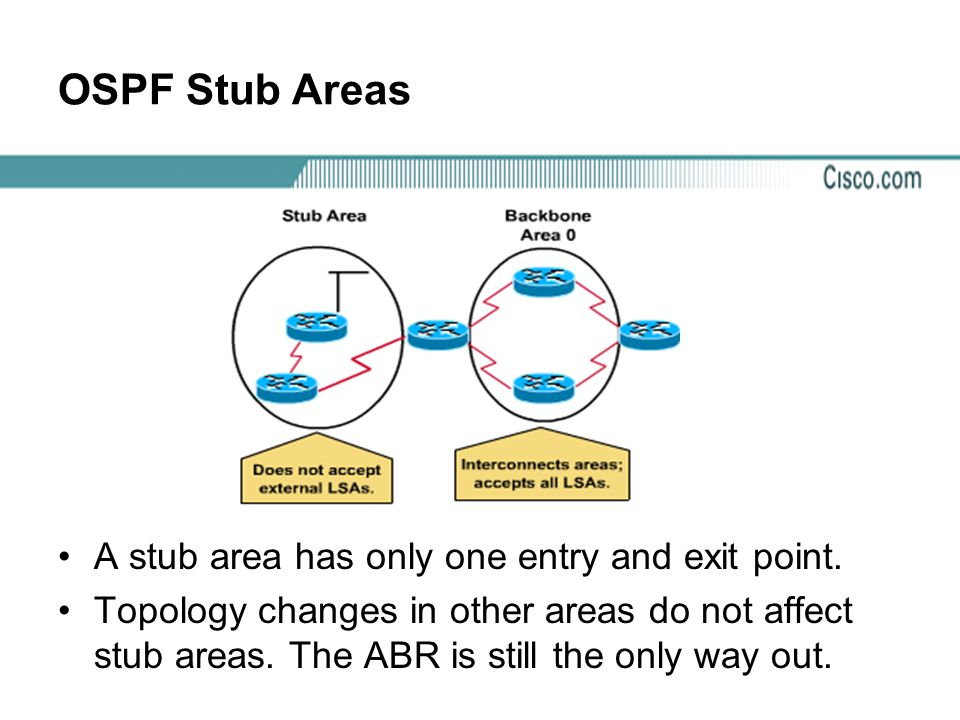 OSPF Stub Areas A stub area has only one entry and exit point.