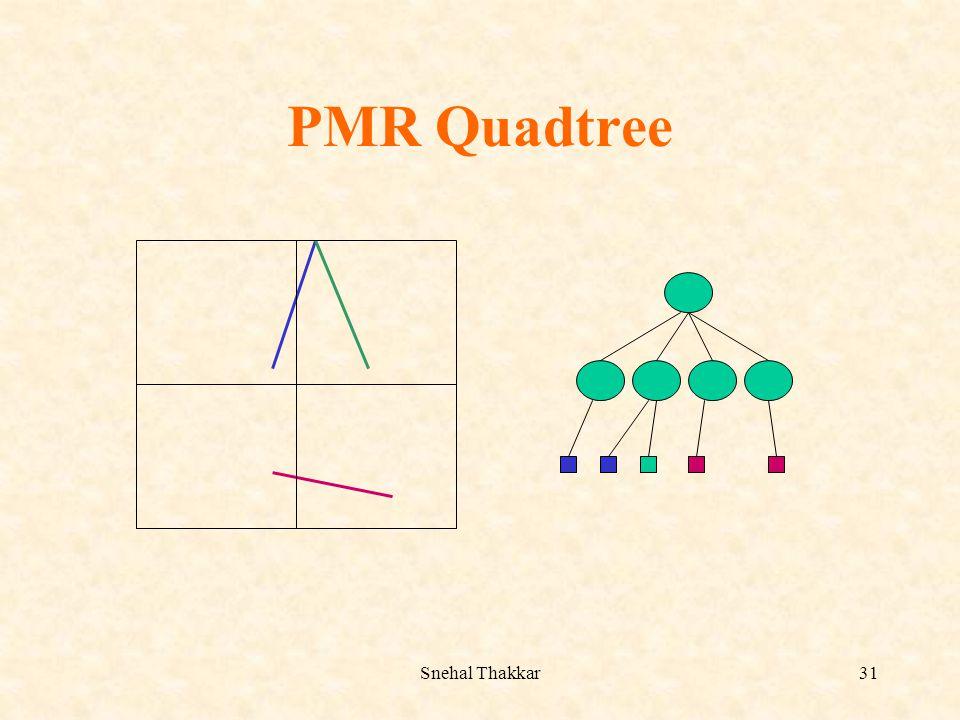 PMR Quadtree Snehal Thakkar