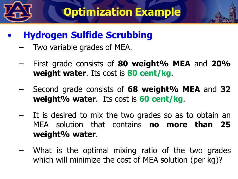 Optimization Example Hydrogen Sulfide Scrubbing