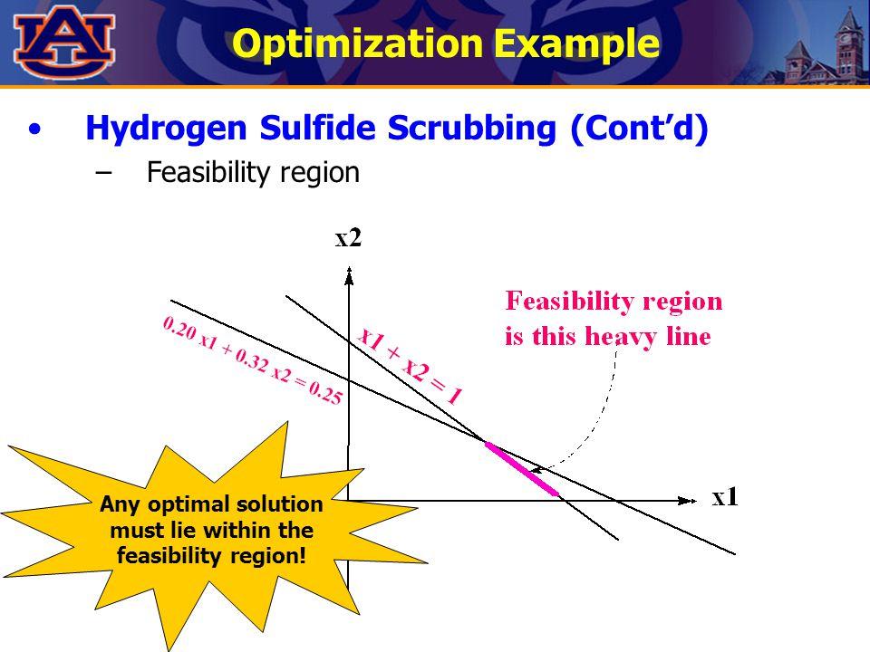 Optimization Example Hydrogen Sulfide Scrubbing (Cont'd)