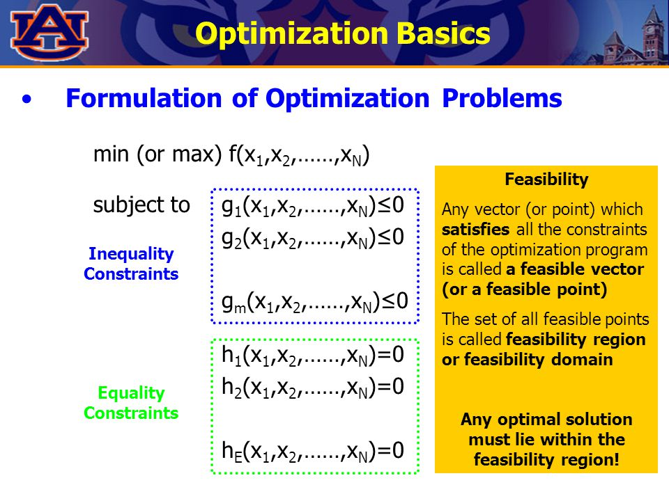Optimization Basics Formulation of Optimization Problems