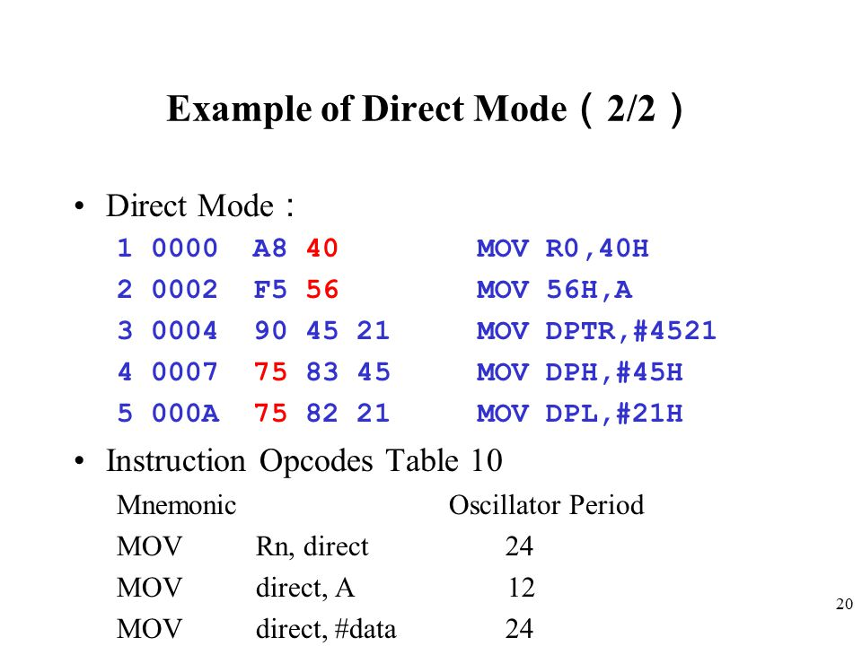 Example of Direct Mode(2/2)