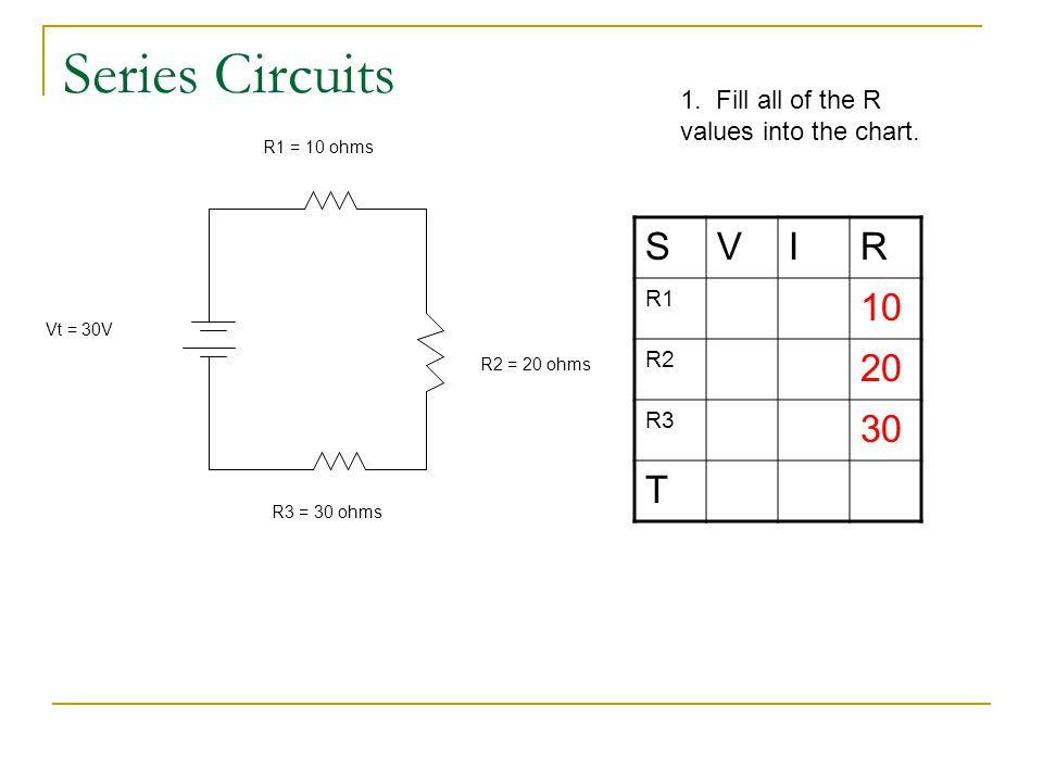 Series Circuits 1. Fill all of the R values into the chart. R1 = 10 ohms. S. V. I. R. R1. 10.