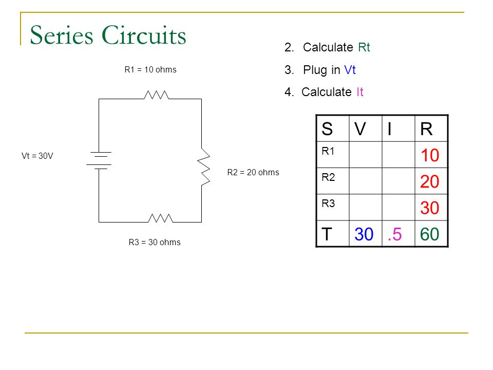 Series Circuits S V I R 10 20 30 T .5 60 Calculate Rt Plug in Vt