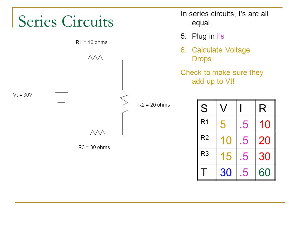 Series Circuits In series circuits, I's are all equal. Plug in I's. Calculate Voltage Drops. Check to make sure they add up to Vt!