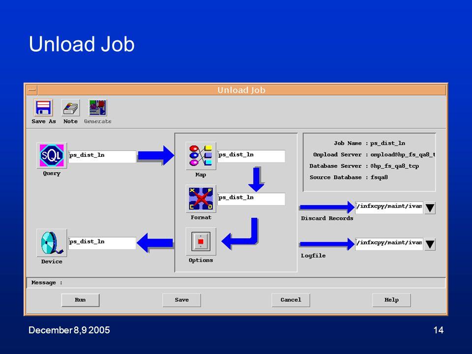 Unload Job December 8,9 2005