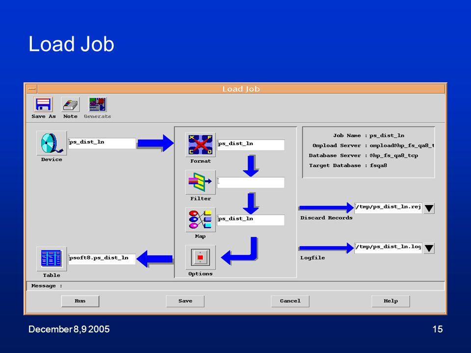 Load Job December 8,9 2005