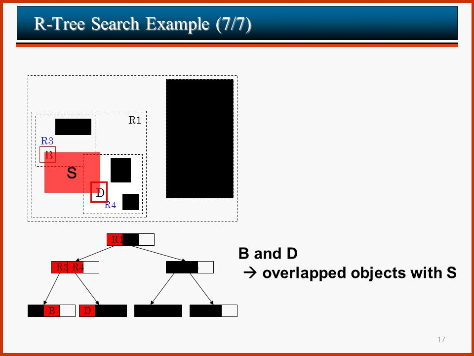R-Tree Search Example (7/7)