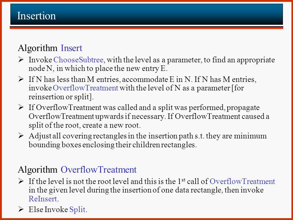 Insertion Algorithm Insert Algorithm OverflowTreatment