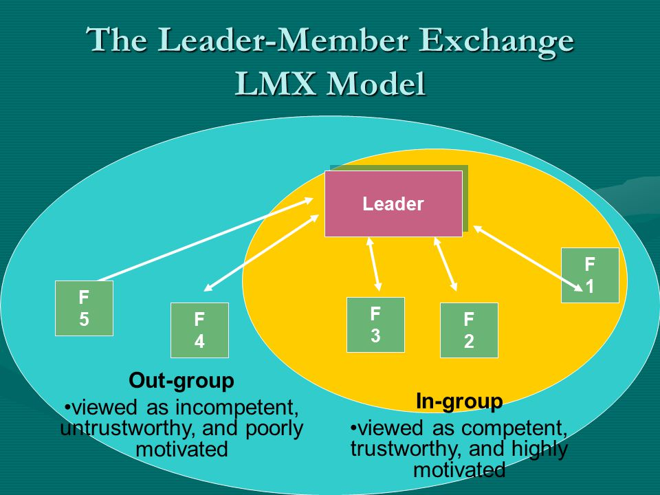 The Leader-Member Exchange LMX Model