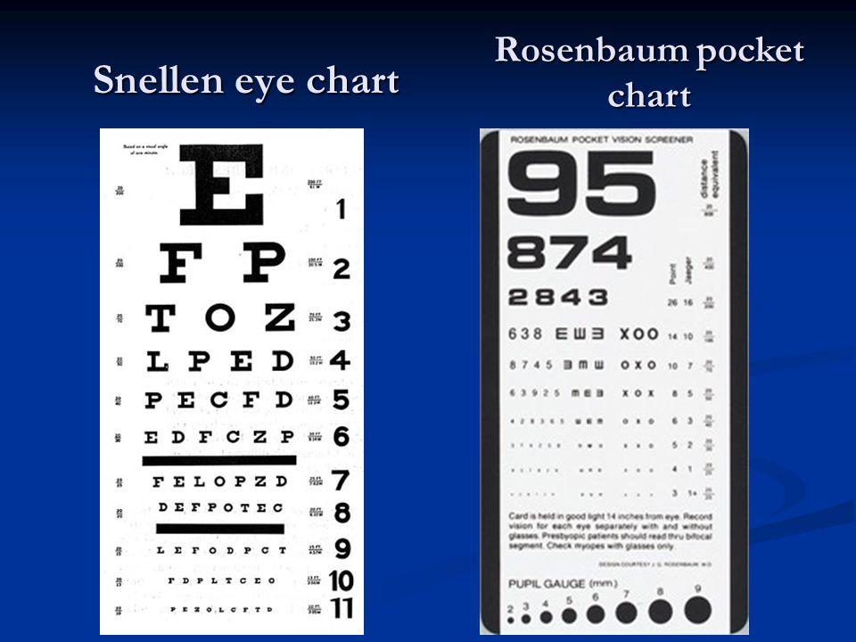 Rosenbaum pocket chart