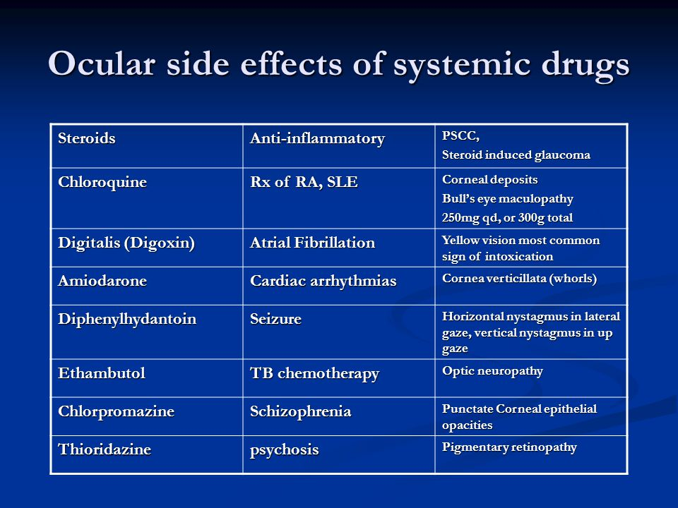 Ocular side effects of systemic drugs