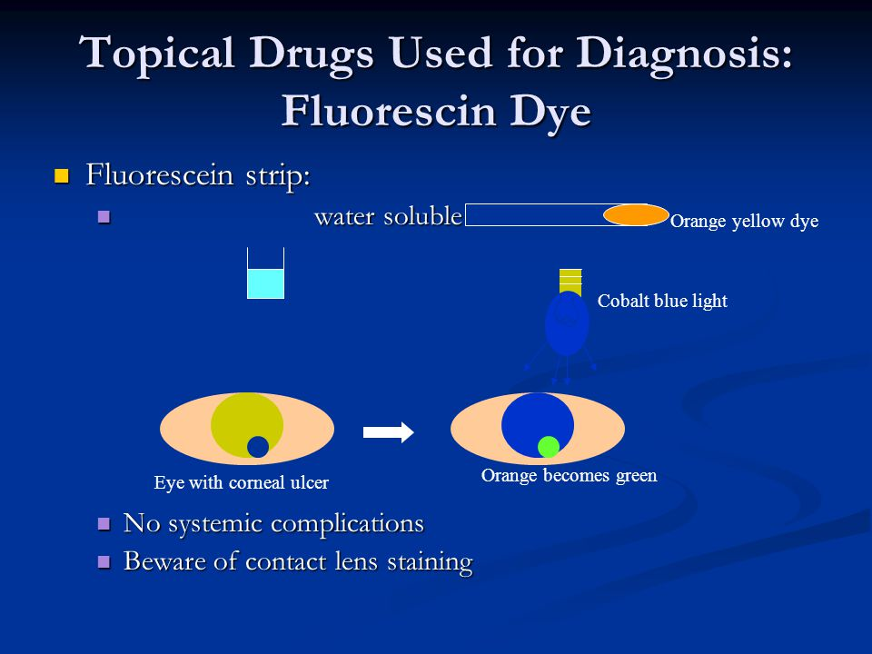 Topical Drugs Used for Diagnosis: Fluorescin Dye
