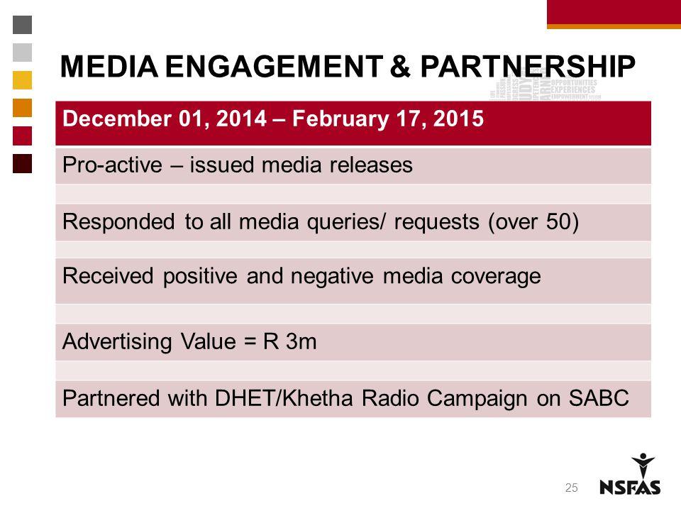 MEDIA ENGAGEMENT & PARTNERSHIP