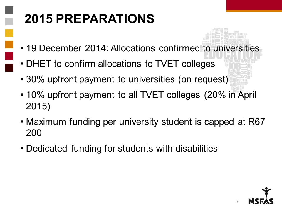 2015 PREPARATIONS 19 December 2014: Allocations confirmed to universities. DHET to confirm allocations to TVET colleges.