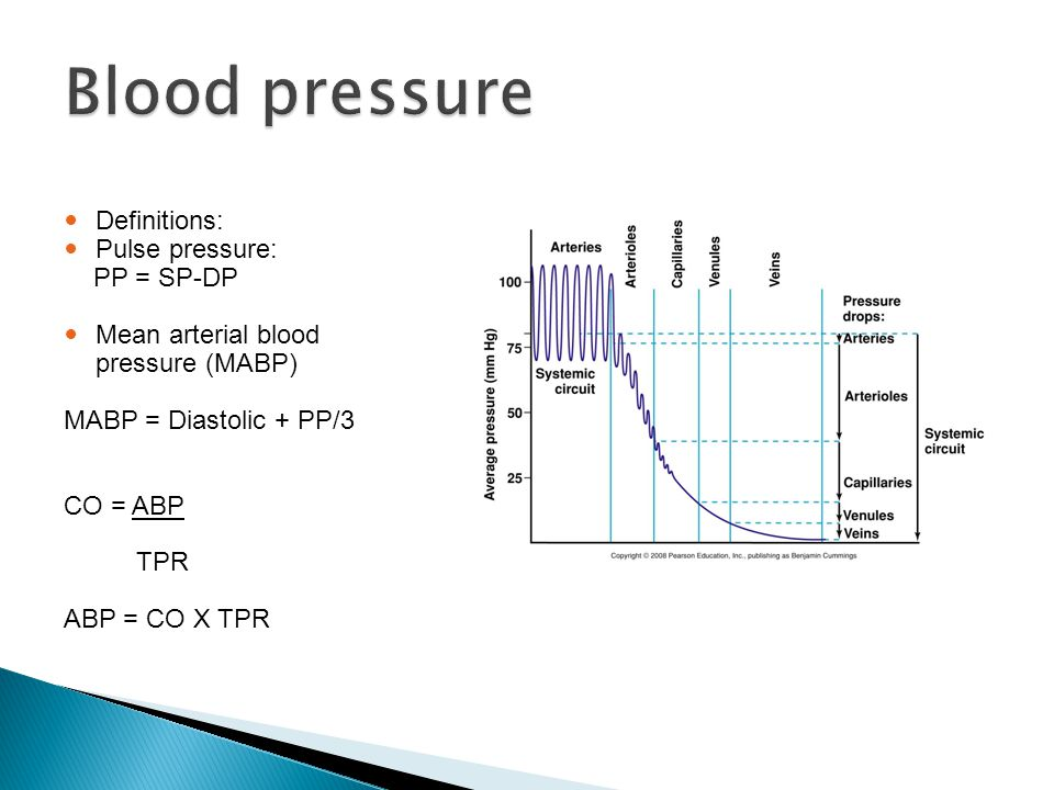 Blood pressure Definitions: Pulse pressure: PP = SP-DP