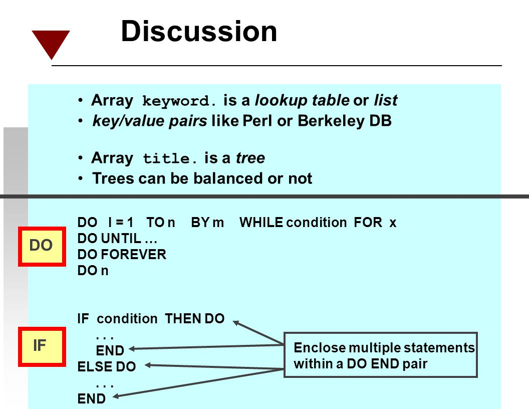 Discussion Array keyword. is a lookup table or list