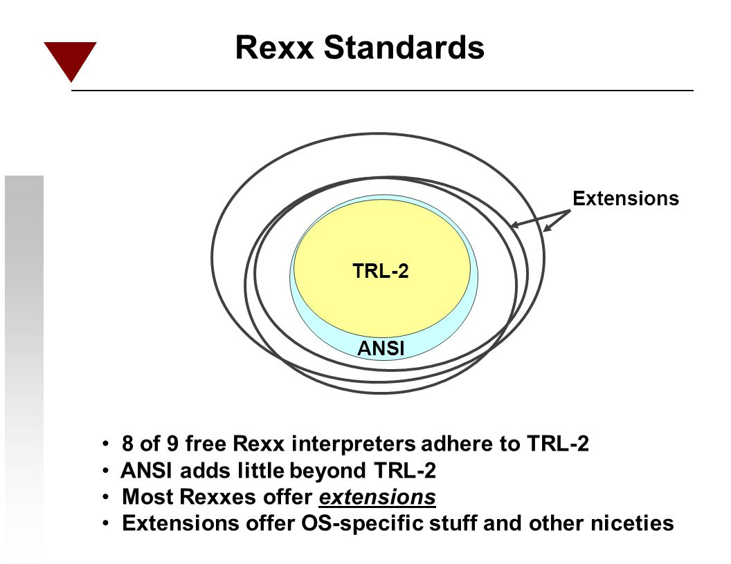 Rexx Standards 8 of 9 free Rexx interpreters adhere to TRL-2