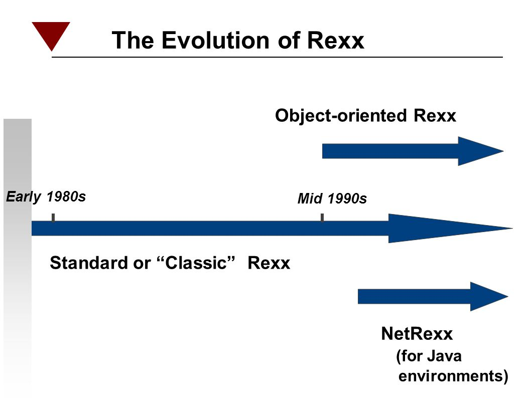 The Evolution of Rexx Object-oriented Rexx Standard or Classic Rexx