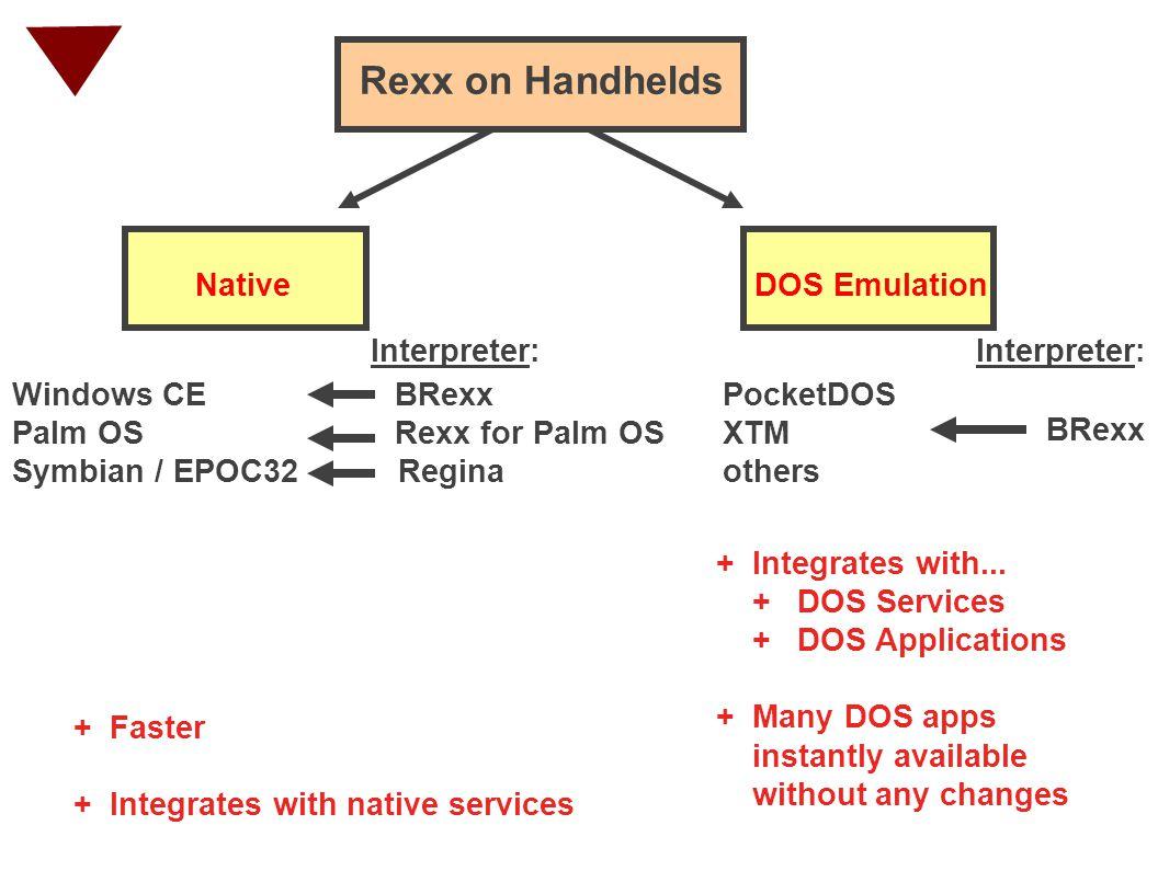 Rexx on Handhelds Native DOS Emulation Interpreter: Interpreter: