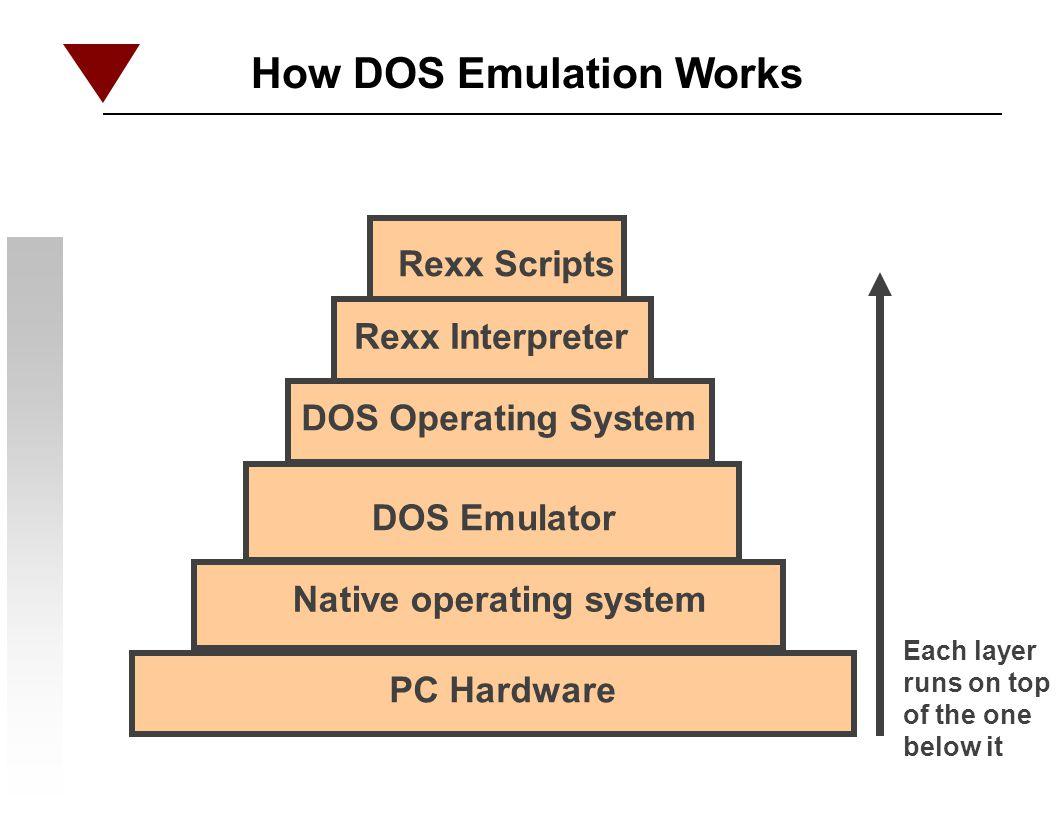How DOS Emulation Works