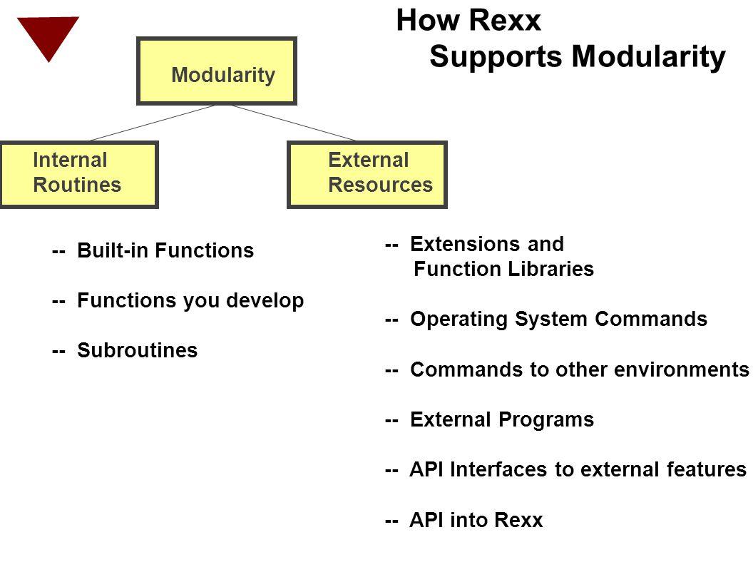 How Rexx Supports Modularity Modularity Internal Routines External