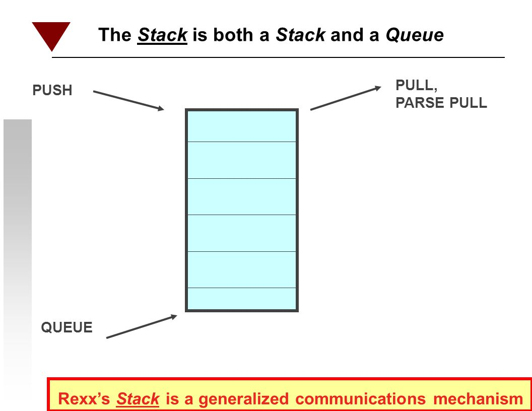 The Stack is both a Stack and a Queue
