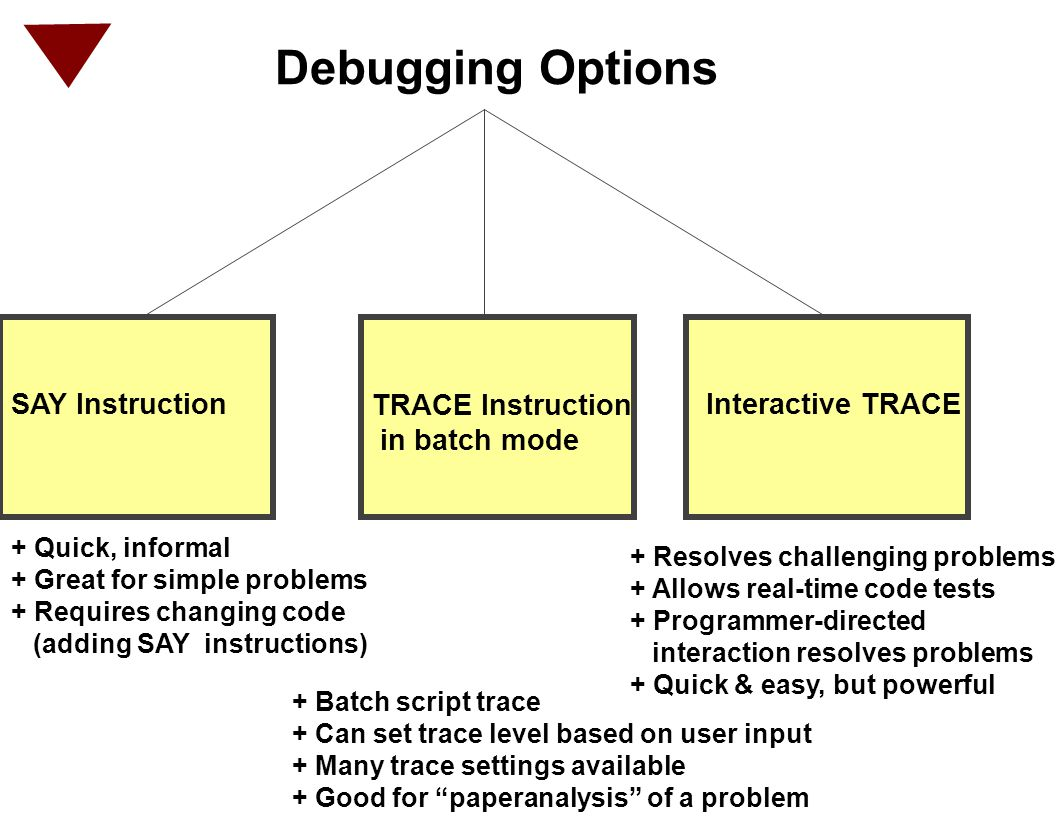 Debugging Options SAY Instruction TRACE Instruction in batch mode
