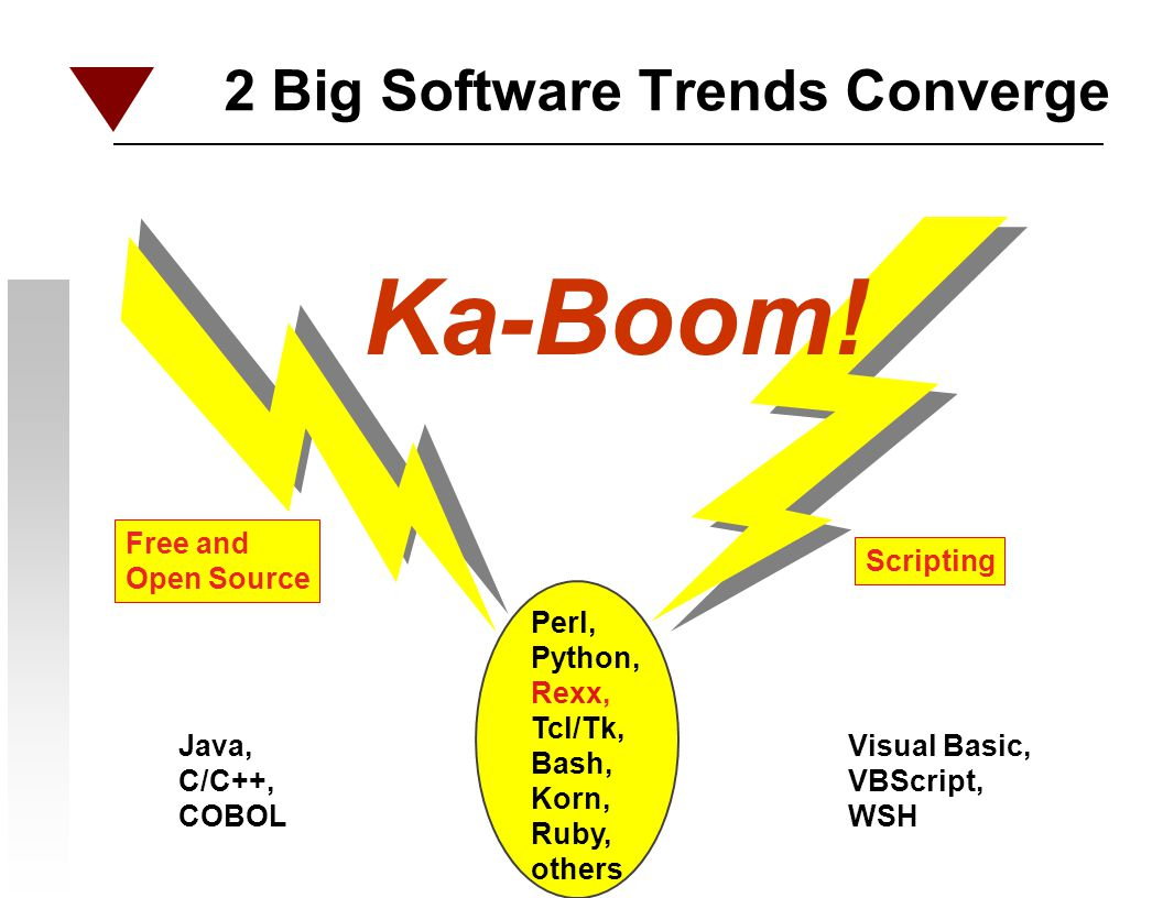 Ka-Boom! 2 Big Software Trends Converge Free and Open Source Scripting