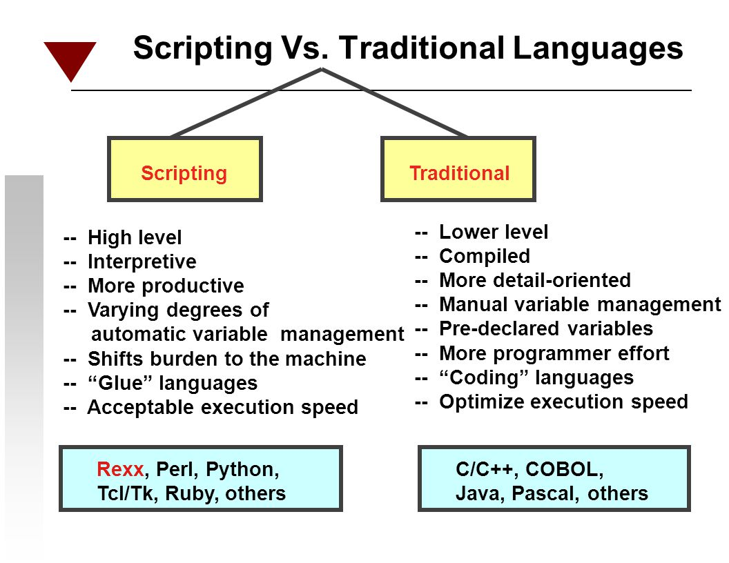 Scripting Vs. Traditional Languages