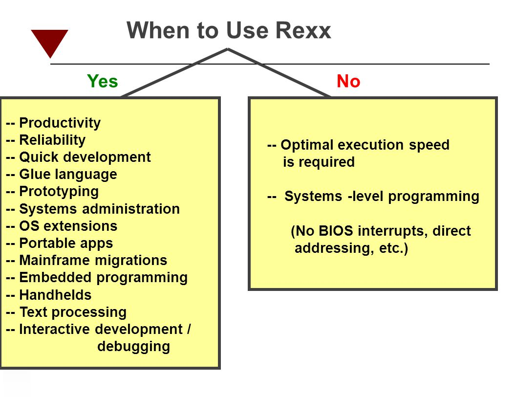 When to Use Rexx Yes No -- Productivity -- Reliability