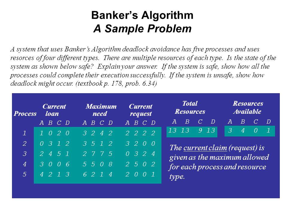 Banker's Algorithm A Sample Problem