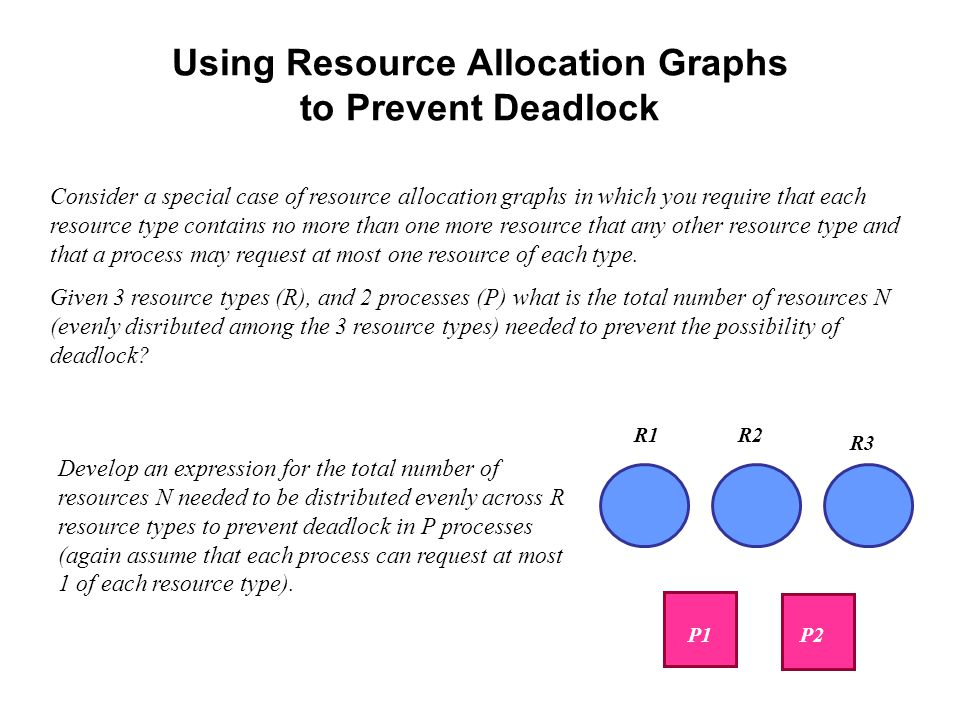 Using Resource Allocation Graphs to Prevent Deadlock