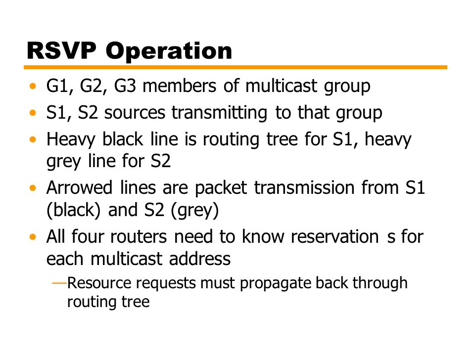 RSVP Operation G1, G2, G3 members of multicast group