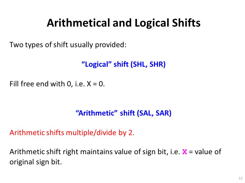 Arithmetical and Logical Shifts