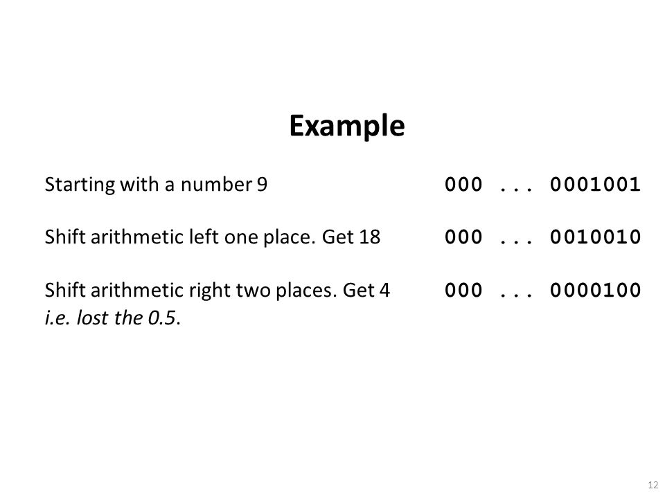 Example Starting with a number