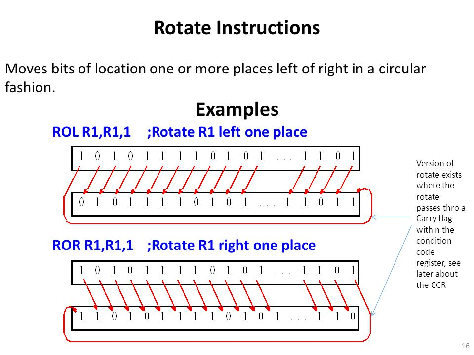 Rotate Instructions Examples