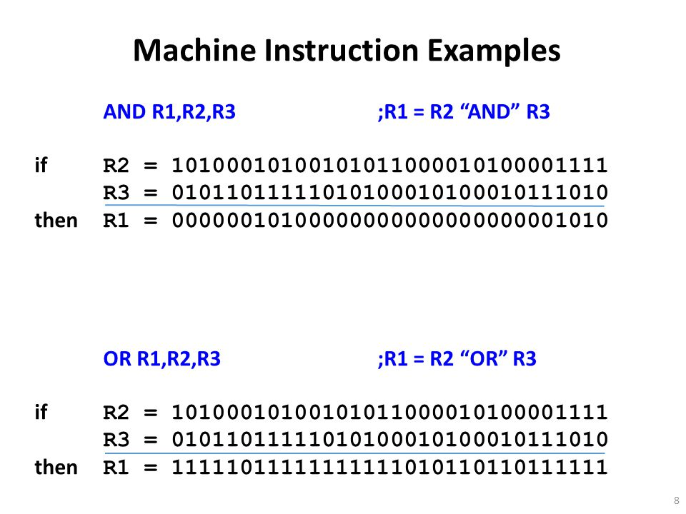 Machine Instruction Examples