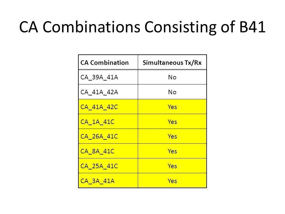 CA Combinations Consisting of B41