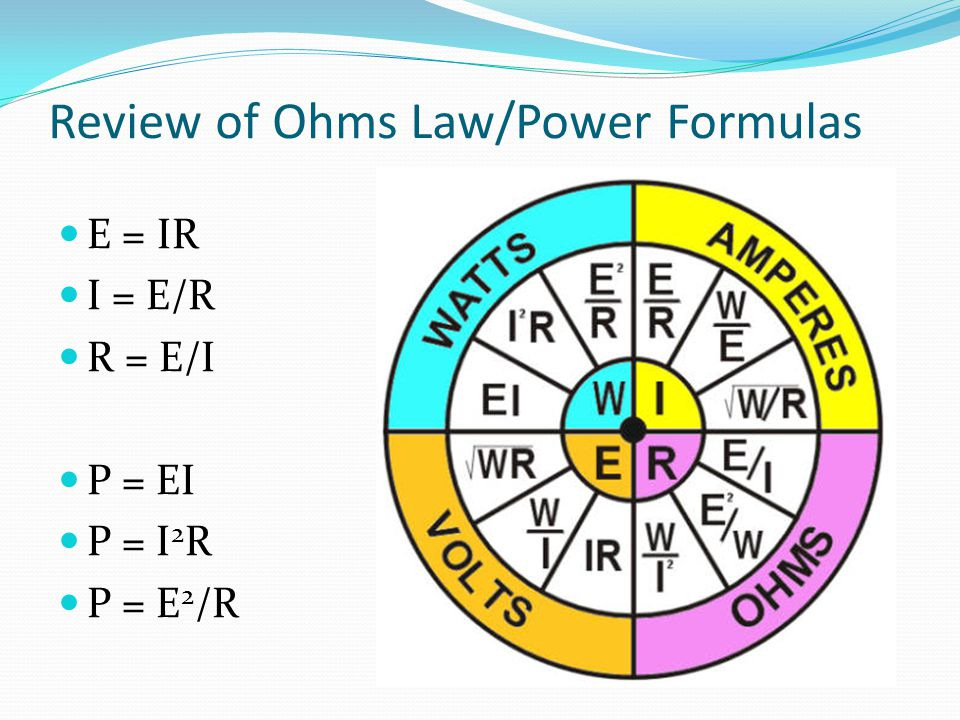 Review of Ohms Law/Power Formulas