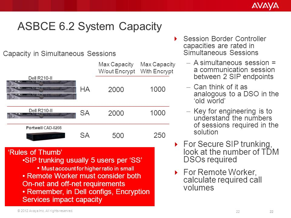 ASBCE 6.2 System Capacity Session Border Controller capacities are rated in Simultaneous Sessions.
