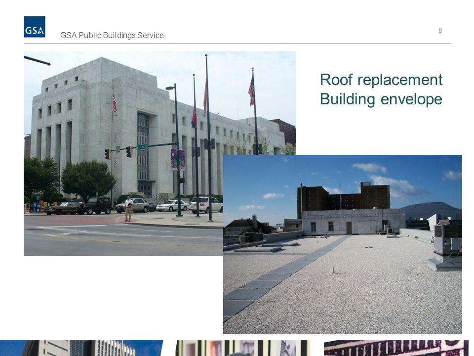 GSA Public Buildings Service