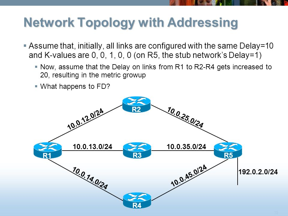 Network Topology with Addressing