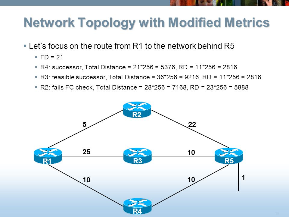 Network Topology with Modified Metrics
